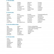 29 Vocabulary List and appendix-page-002