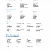 29 Vocabulary List and appendix-page-003