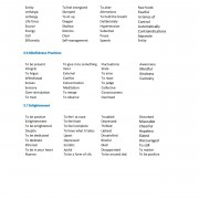 29 Vocabulary List and appendix-page-005